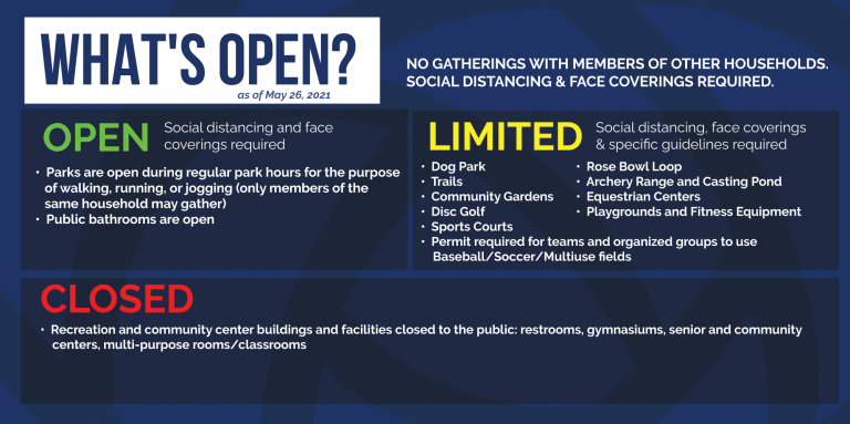 What's Open Graphic - See text below for information