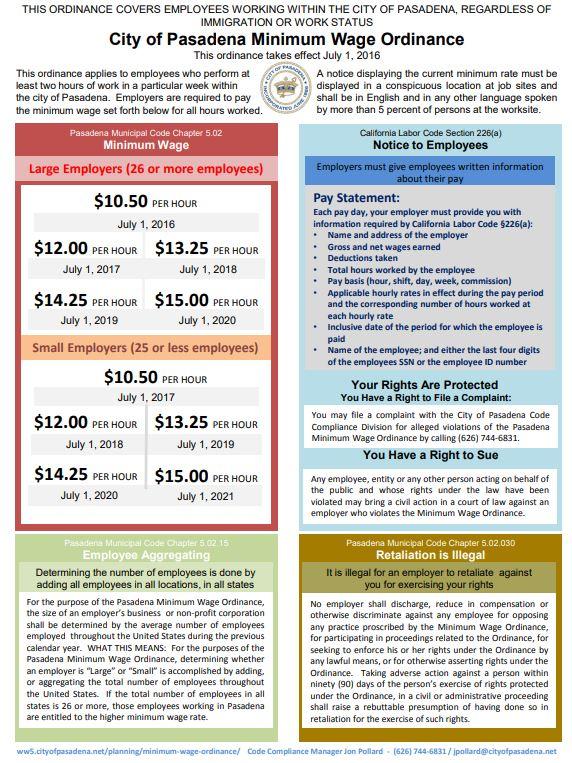 Minimum Wage Information Planning Community Development Department